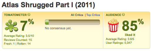 Rotten_Tomatoes_Atlas_Shrugged