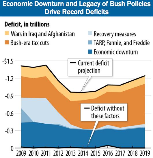 Cause_Of_Deficit