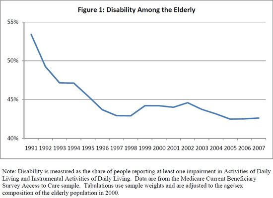 Disability_elderly