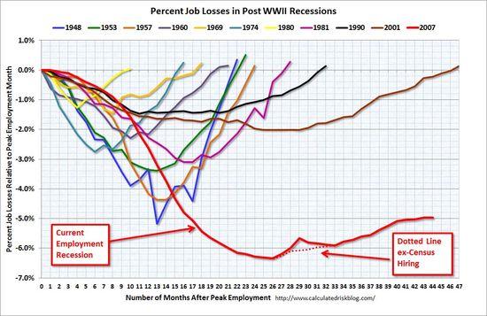 Aug2011_Jobs