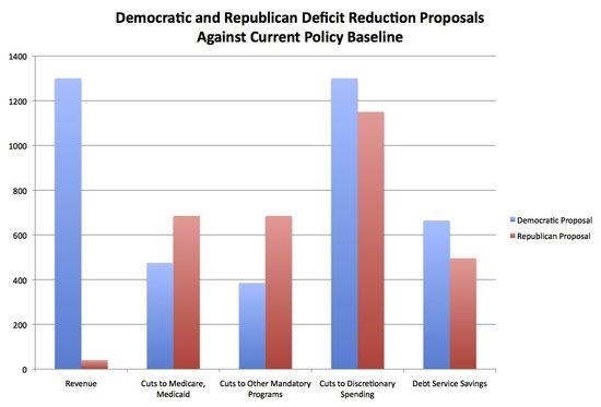 Deficit_plans
