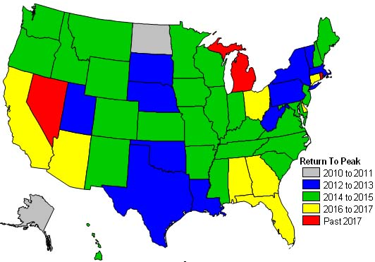 Unemployment_Recovery_By_State