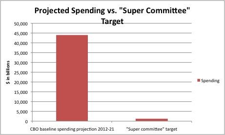 Supercommittee_0