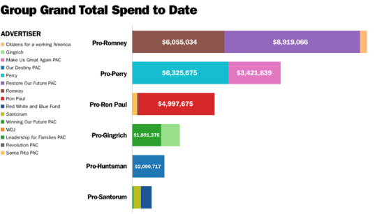 Group_total_spend (1)
