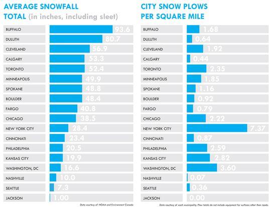 Snowdata copy_