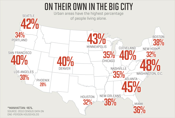 Youre Not Alone In Living Alone The Dish - United states population density cities map