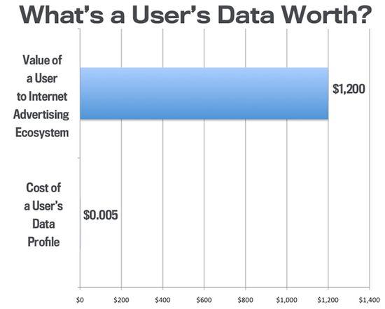 Userdata_615