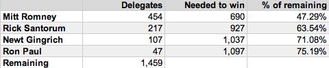 Delegate_Math
