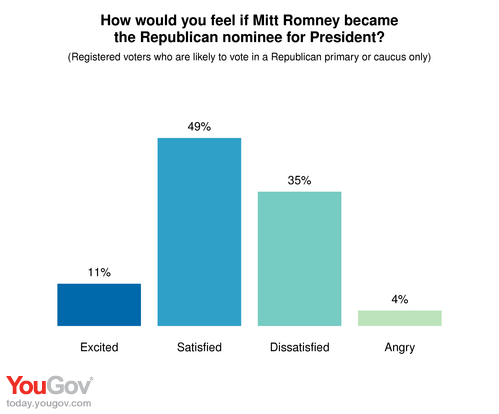 Romney_excitement