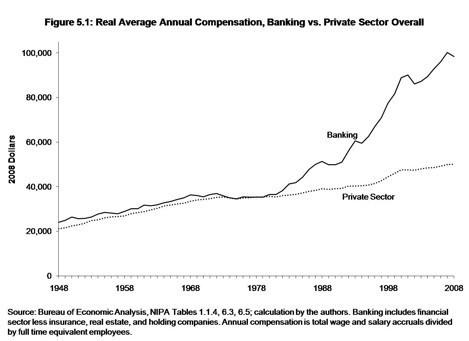 Compensation-graph1