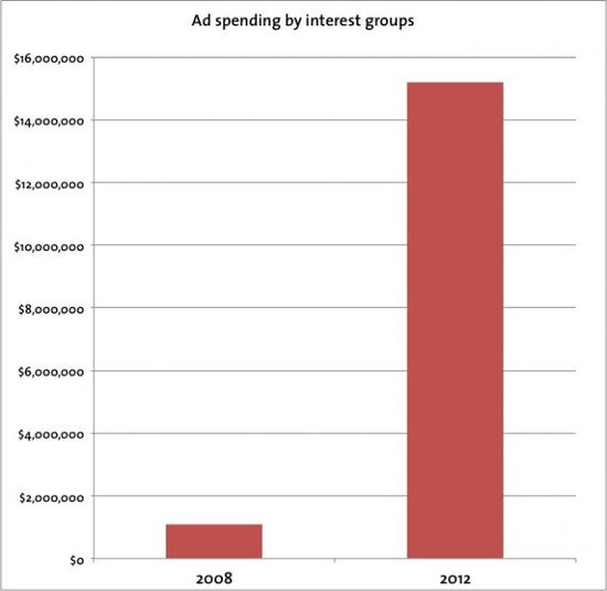 Adspending2008-2012.preview