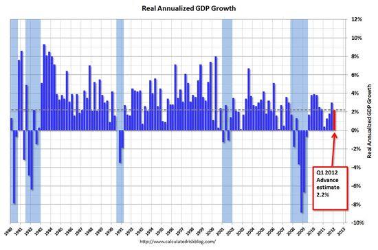 GDP_1980