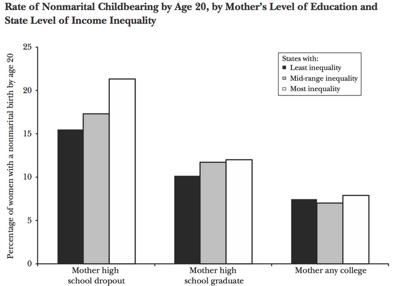 Sample Cause and Effect Essay on Teen Pregnancy
