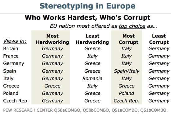 Euro_Survey