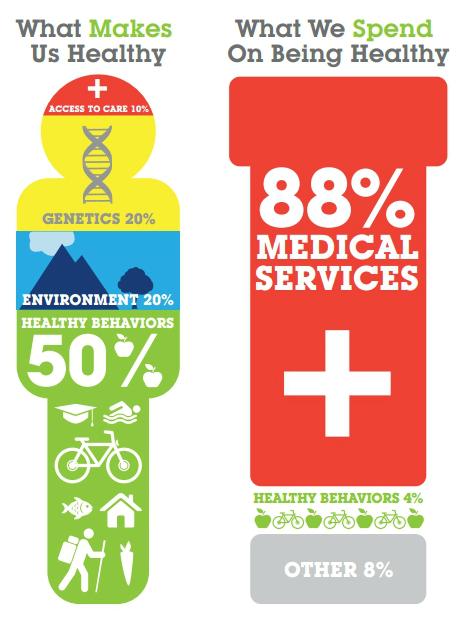 Health_Infographic