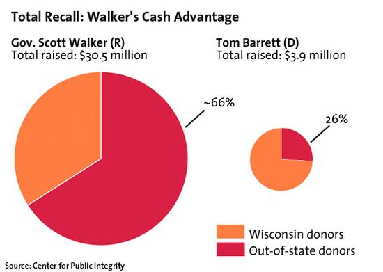 Wisconsin_Cash