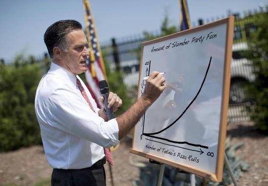 Romneywhiteboard