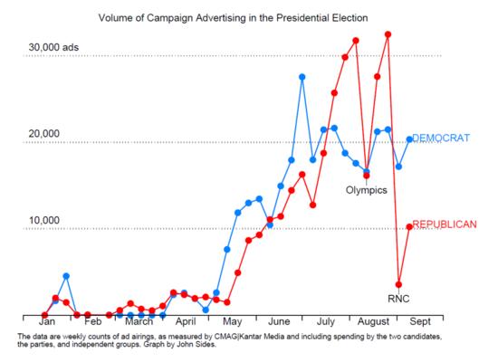 Campaign_Ads