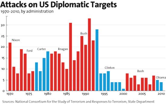 Diplomatic-attacks3