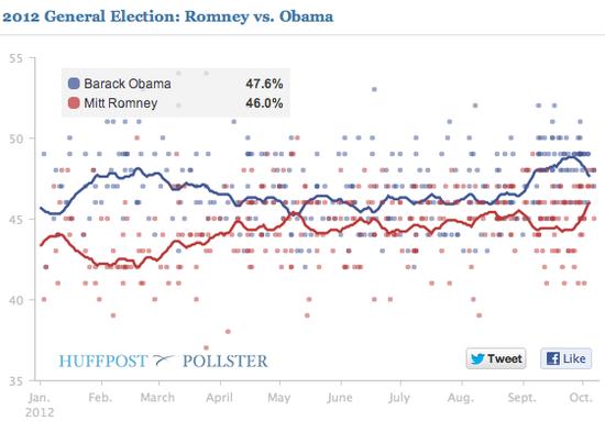 Pollster_Tracker