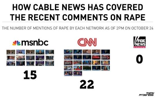Cable-news-mourdock