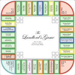 600px-Landlords_Game_board_based_on_1924_patent