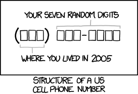 Cell_number