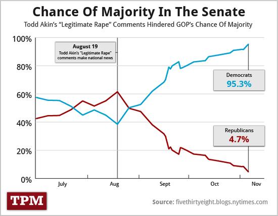 GOP_Senate