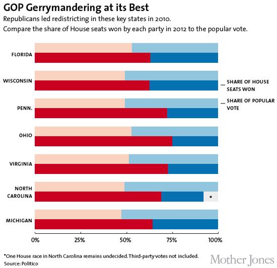 GOP_GerryMandering
