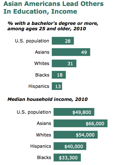 Income_Education_Demographics