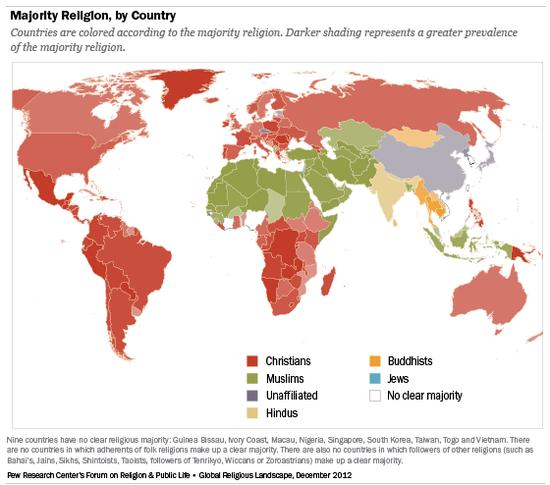 Majority_Religions
