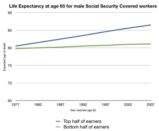 Life_Expectacy