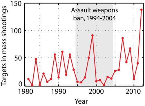 Assault_Weapons