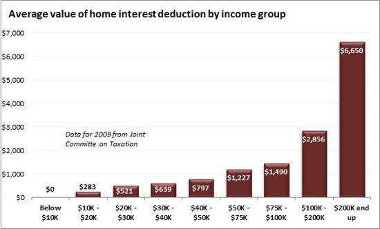 Mortgage_Interest_Deduction