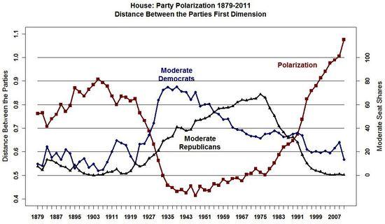 Polarization_House