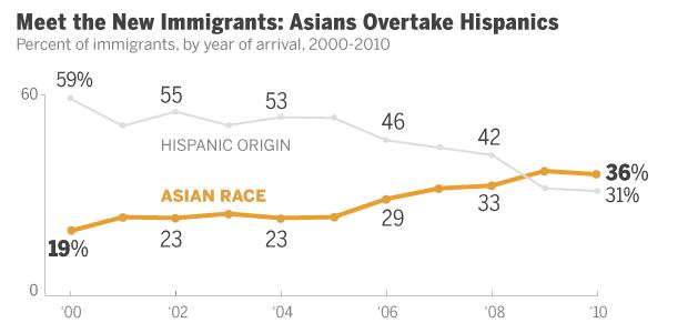 AA_immigration