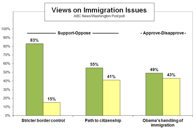 Immigration_Popularity