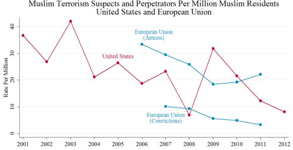 Muslim_Terrorism
