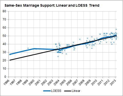 fivethirtyeight-0326-marriage3-blog480