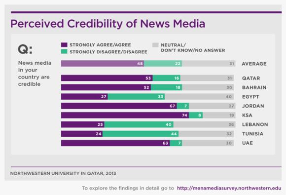 dish_media credibility
