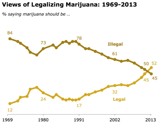 Marijuana_Majority