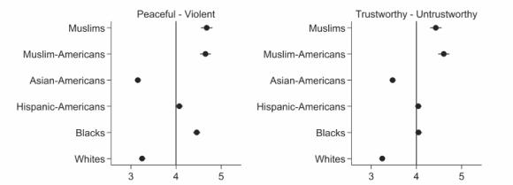 muslim_stereotypes