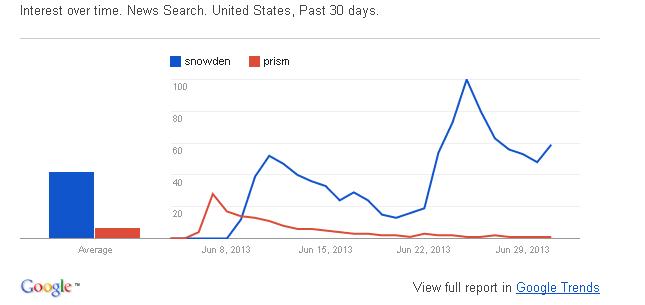 snowden-vs-PRISM