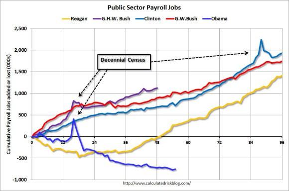 public-sector-jobs