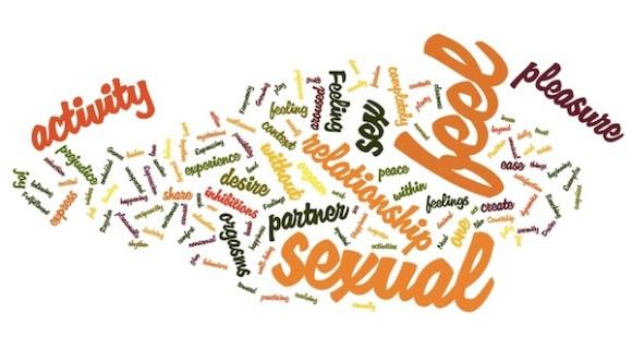 sexwordcloud