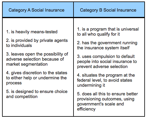 http://sullydish.files.wordpress.com/2013/10/social_insurance_category.png