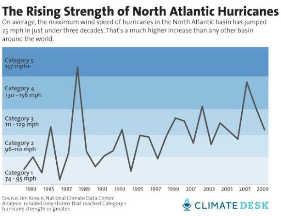 dish_hurricane