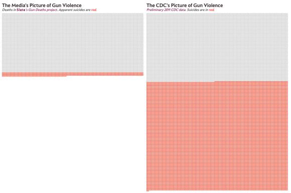 The Gun Deaths That Don't Make the News