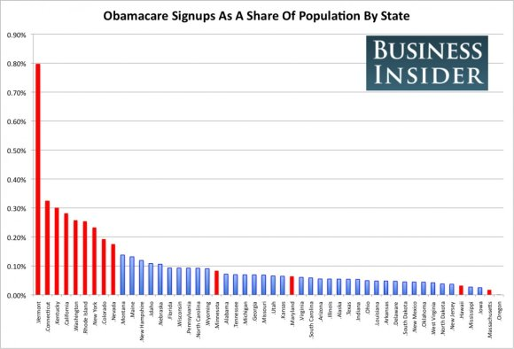 obamacare-sign-ups