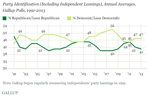 Independents Party